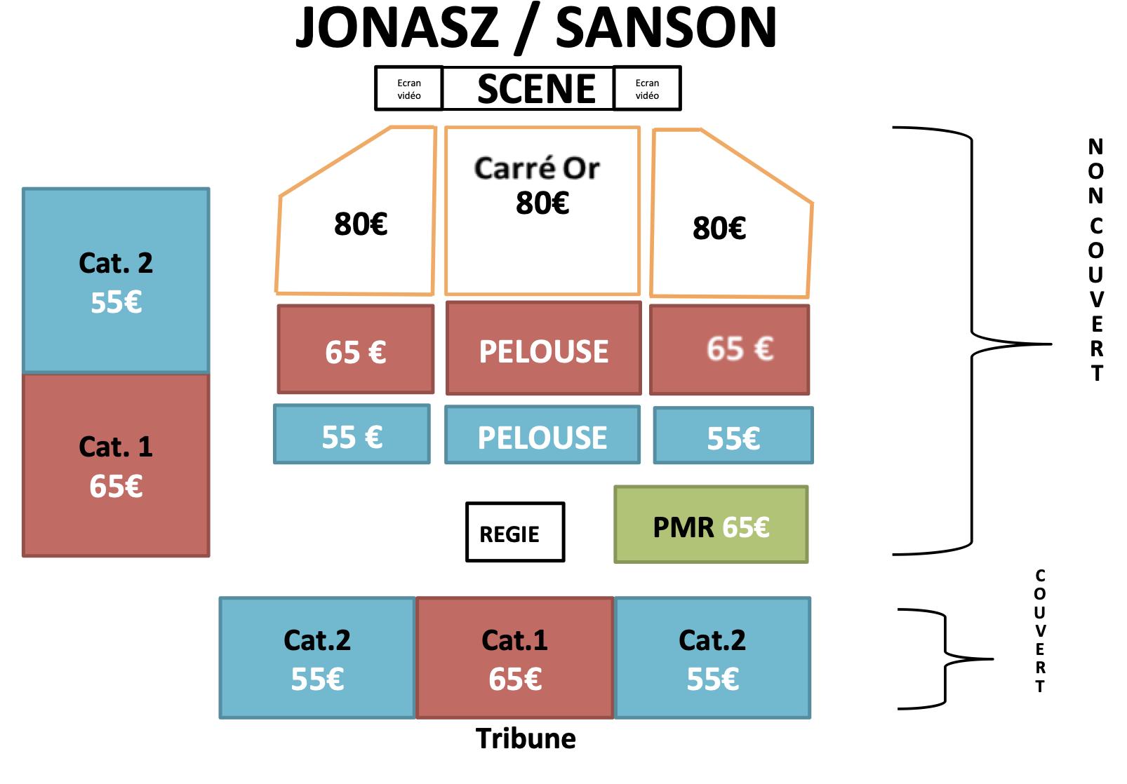 plan Jonasz Sanson
